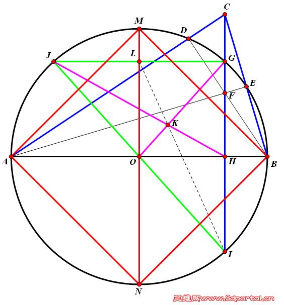 """圆内的正四边形与八边形:4 n& e(  6 r/ z7 e"""" k"""" [% c& c: l 正方形"""